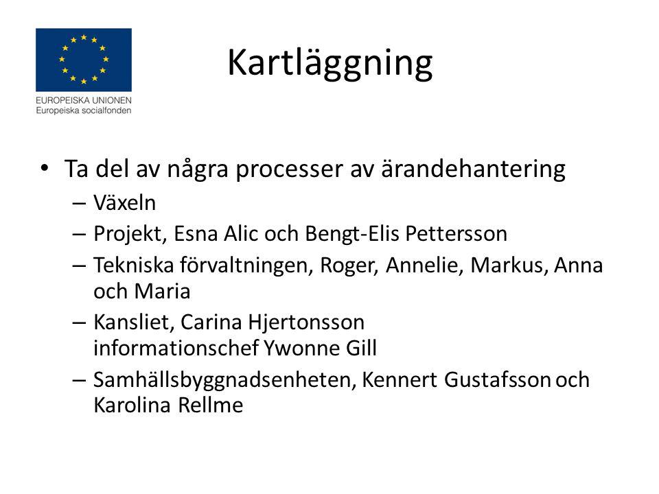 Kartläggning Ta del av några processer av ärandehantering – Växeln – Projekt, Esna Alic och Bengt-Elis Pettersson – Tekniska förvaltningen, Roger, Ann