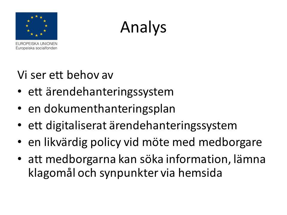 Analys Vi ser ett behov av ett ärendehanteringssystem en dokumenthanteringsplan ett digitaliserat ärendehanteringssystem en likvärdig policy vid möte