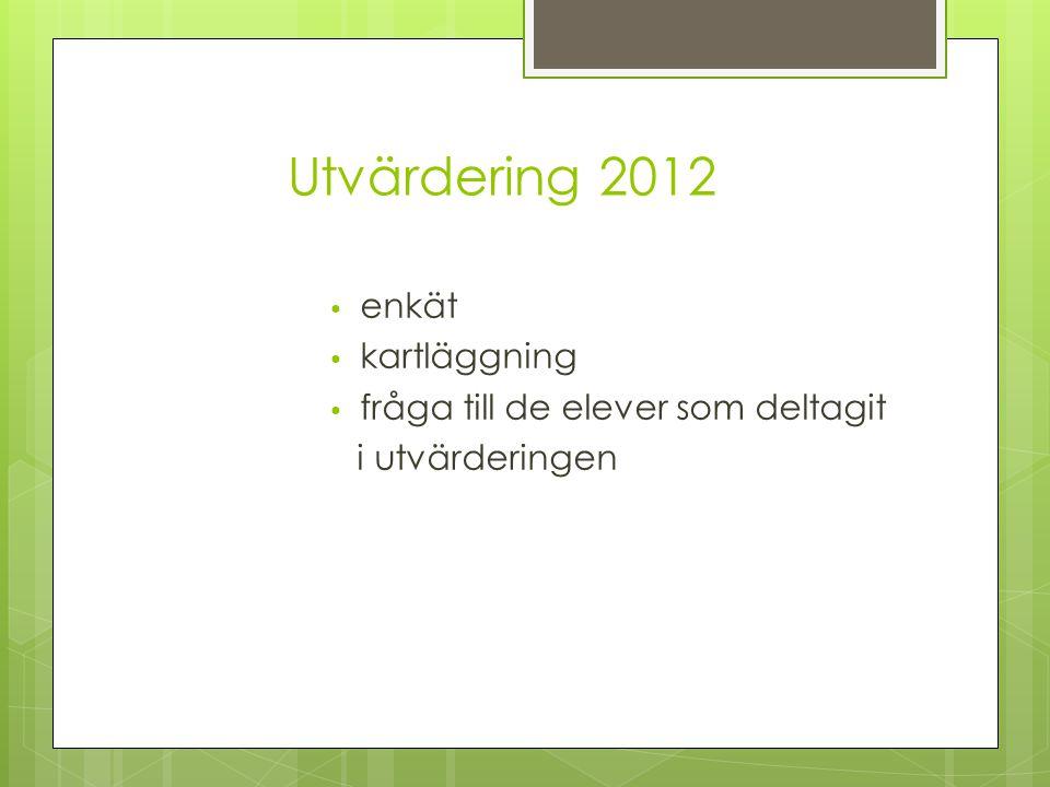 Utvärdering 2012 enkät kartläggning fråga till de elever som deltagit i utvärderingen