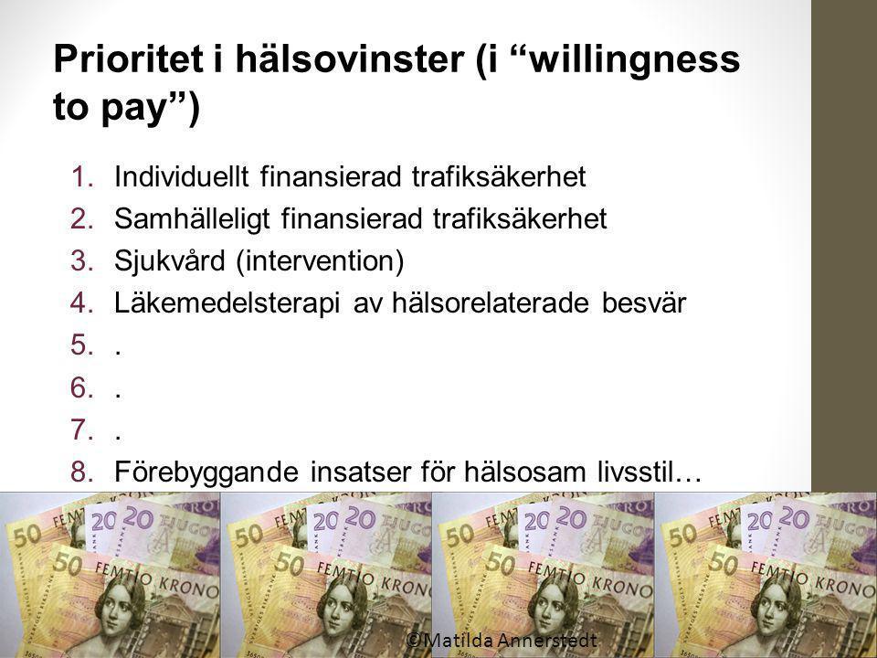 """Prioritet i hälsovinster (i """"willingness to pay"""") 1.Individuellt finansierad trafiksäkerhet 2.Samhälleligt finansierad trafiksäkerhet 3.Sjukvård (inte"""