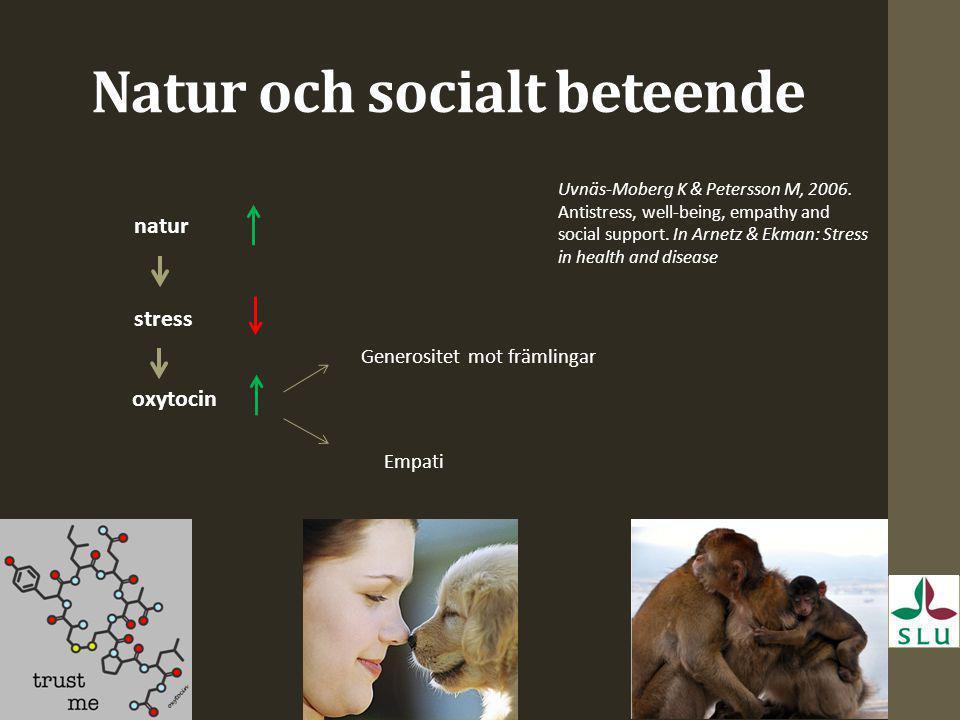 natur stress oxytocin Generositet mot främlingar Empati Natur och socialt beteende Uvnäs-Moberg K & Petersson M, 2006. Antistress, well-being, empathy