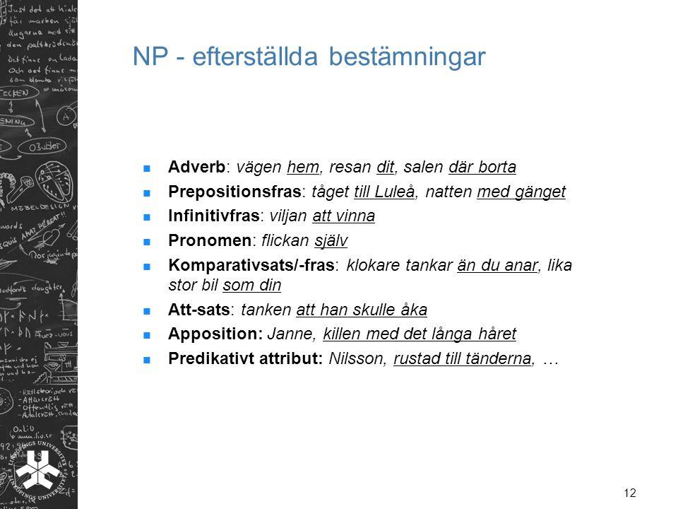 12 NP - efterställda bestämningar Adverb: vägen hem, resan dit, salen där borta Prepositionsfras: tåget till Luleå, natten med gänget Infinitivfras: v