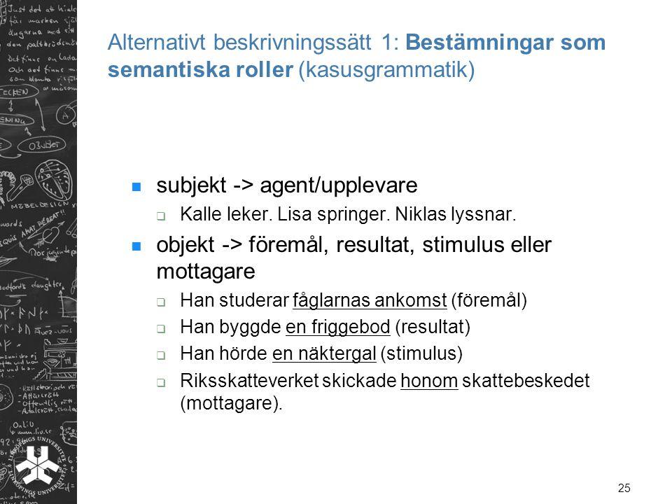 25 Alternativt beskrivningssätt 1: Bestämningar som semantiska roller (kasusgrammatik) subjekt -> agent/upplevare  Kalle leker. Lisa springer. Niklas