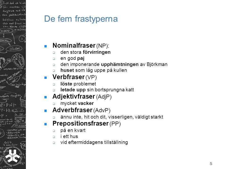 6 Allmänt om fraser Huvudord  substantiv/pronomen i nominalfraser  adjektiv i adjektivfraser  adverb i adverbfraser  verb i verbfraser  prepositioner i prepositionsfraser???.