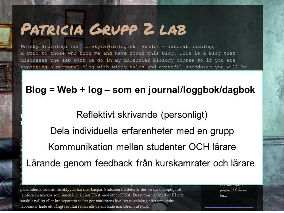 Bloggegenskaper Blog = Web + log – som en journal/loggbok/dagbok Reflektivt skrivande (personligt) Dela individuella erfarenheter med en grupp Kommunikation mellan studenter OCH lärare Lärande genom feedback från kurskamrater och lärare