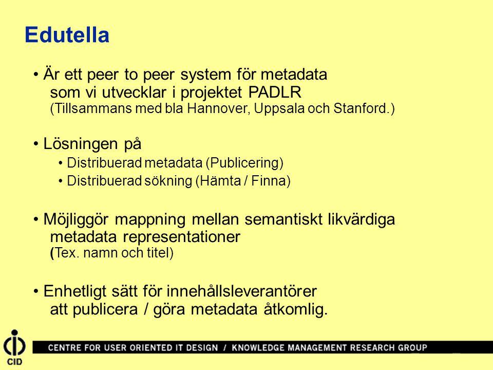 Är ett peer to peer system för metadata som vi utvecklar i projektet PADLR (Tillsammans med bla Hannover, Uppsala och Stanford.) Lösningen på Distribuerad metadata (Publicering) Distribuerad sökning (Hämta / Finna) Möjliggör mappning mellan semantiskt likvärdiga metadata representationer (Tex.