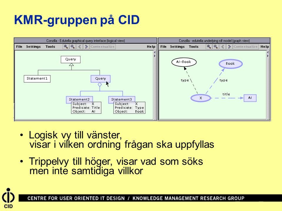 Logisk vy till vänster, visar i vilken ordning frågan ska uppfyllas Trippelvy till höger, visar vad som söks men inte samtidiga villkor KMR-gruppen på CID