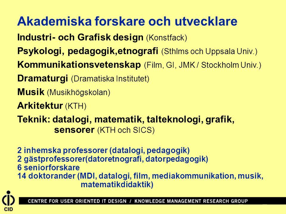 Akademiska forskare och utvecklare Industri- och Grafisk design (Konstfack) Psykologi, pedagogik,etnografi (Sthlms och Uppsala Univ.) Kommunikationsvetenskap (Film, GI, JMK / Stockholm Univ.) Dramaturgi (Dramatiska Institutet) Musik (Musikhögskolan) Arkitektur (KTH) Teknik: datalogi, matematik, talteknologi, grafik, sensorer (KTH och SICS) 2 inhemska professorer (datalogi, pedagogik) 2 gästprofessorer(datoretnografi, datorpedagogik) 6 seniorforskare 14 doktorander (MDI, datalogi, film, mediakommunikation, musik, matematikdidaktik)