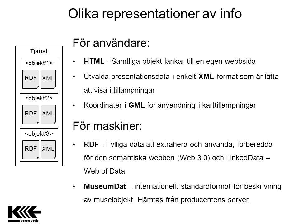 Tjänst Olika representationer av info RDF XML RDF XML RDF XML För användare: HTML - Samtliga objekt länkar till en egen webbsida Utvalda presentationsdata i enkelt XML-format som är lätta att visa i tillämpningar Koordinater i GML för användning i karttillämpningar För maskiner: RDF - Fylliga data att extrahera och använda, förberedda för den semantiska webben (Web 3.0) och LinkedData – Web of Data MuseumDat – internationellt standardformat för beskrivning av museiobjekt.