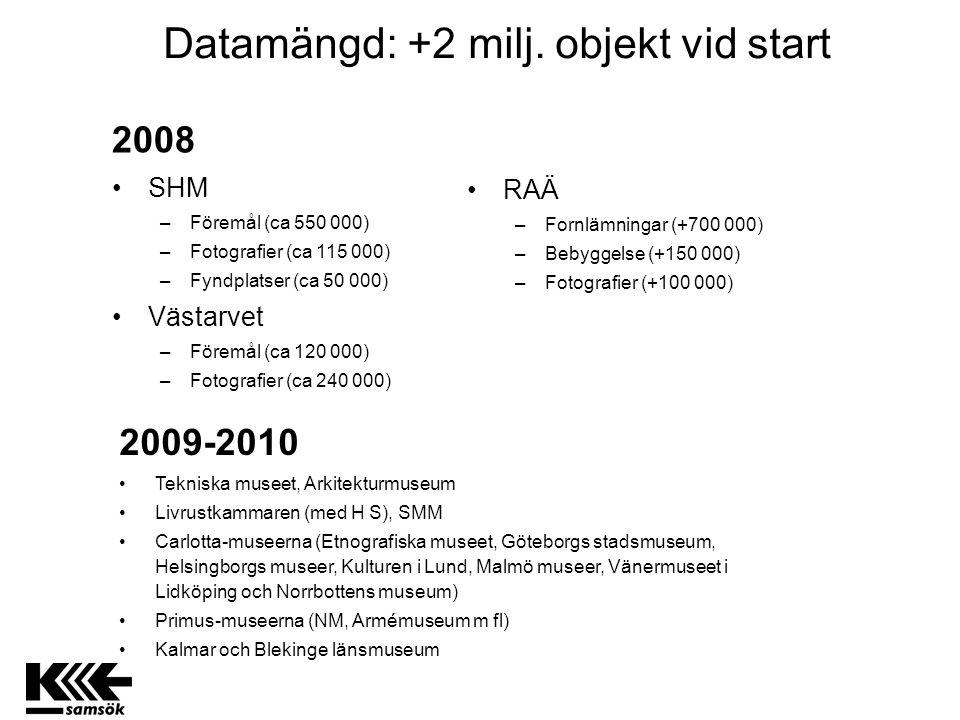 Datamängd: +2 milj. objekt vid start 2008 SHM –Föremål (ca 550 000) –Fotografier (ca 115 000) –Fyndplatser (ca 50 000) Västarvet –Föremål (ca 120 000)