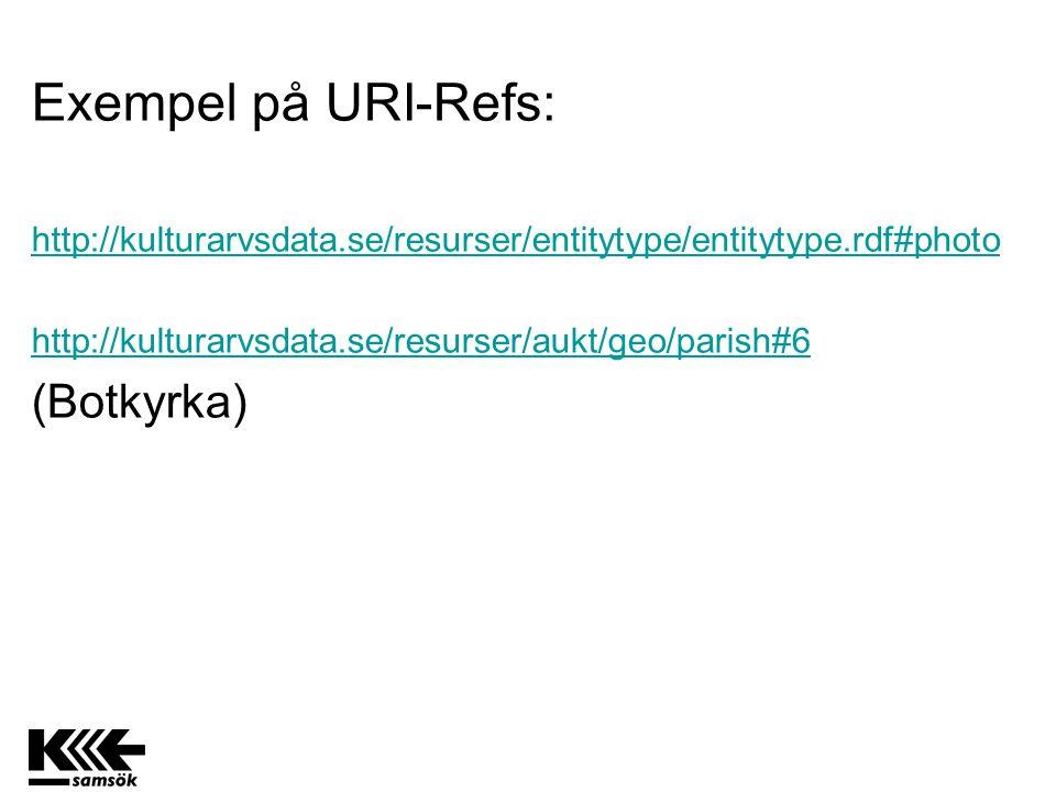Exempel på URI-Refs: http://kulturarvsdata.se/resurser/entitytype/entitytype.rdf#photo http://kulturarvsdata.se/resurser/aukt/geo/parish#6 (Botkyrka)