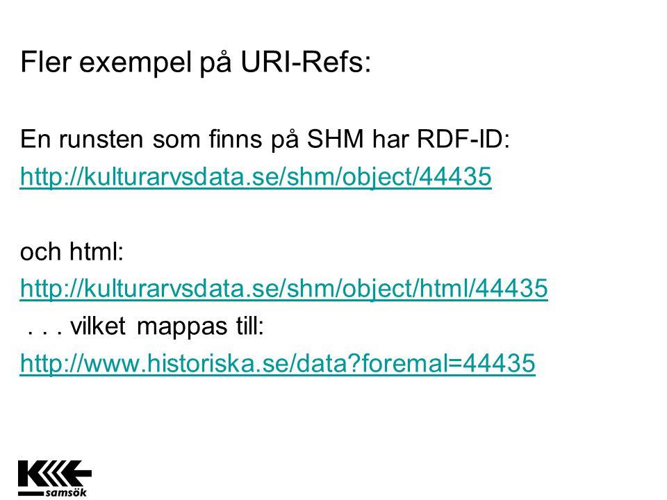 Fler exempel på URI-Refs: En runsten som finns på SHM har RDF-ID: http://kulturarvsdata.se/shm/object/44435 och html: http://kulturarvsdata.se/shm/obj