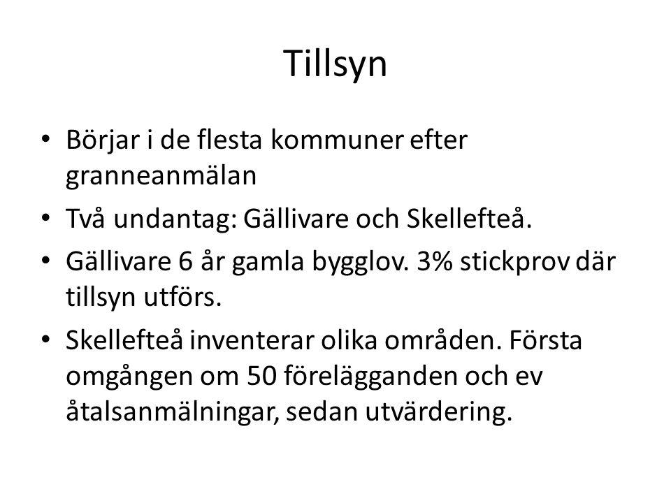 Tillsyn Börjar i de flesta kommuner efter granneanmälan Två undantag: Gällivare och Skellefteå. Gällivare 6 år gamla bygglov. 3% stickprov där tillsyn