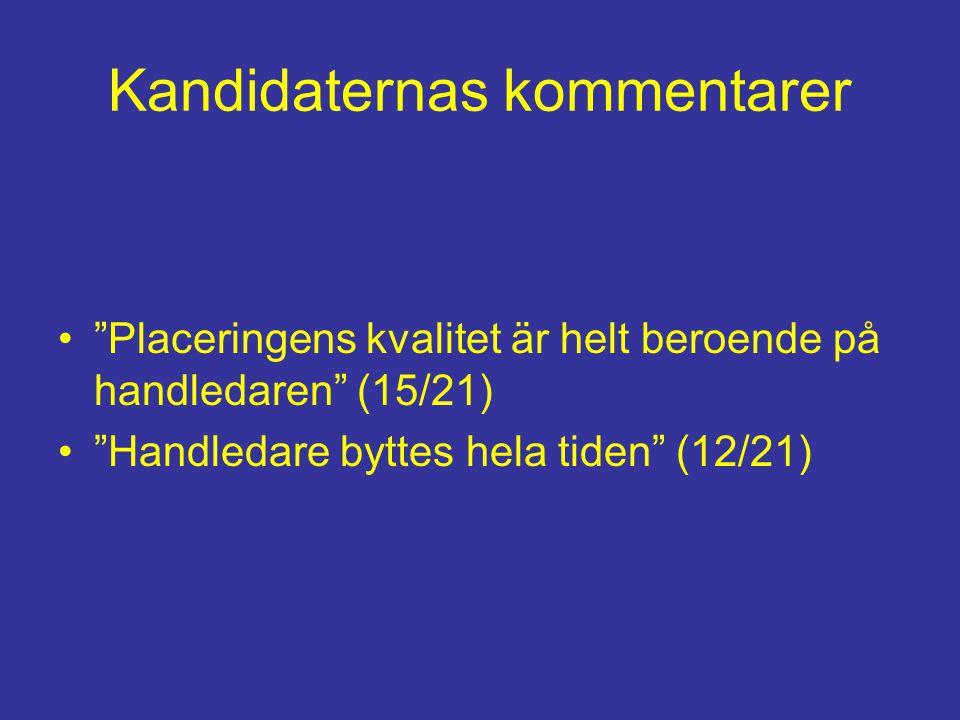 Kandidaternas kommentarer Placeringens kvalitet är helt beroende på handledaren (15/21) Handledare byttes hela tiden (12/21)