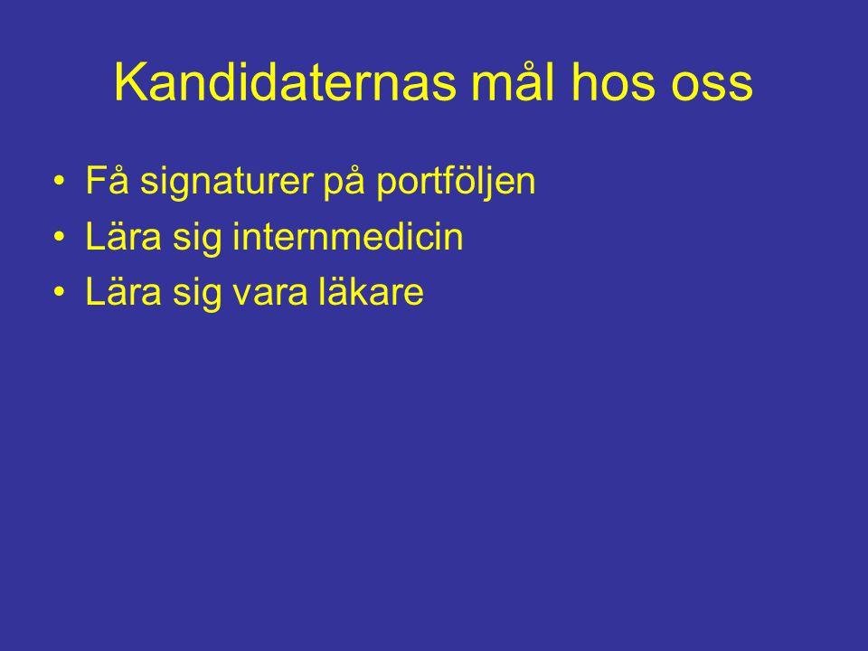 Kandidaternas mål hos oss Få signaturer på portföljen Lära sig internmedicin Lära sig vara läkare