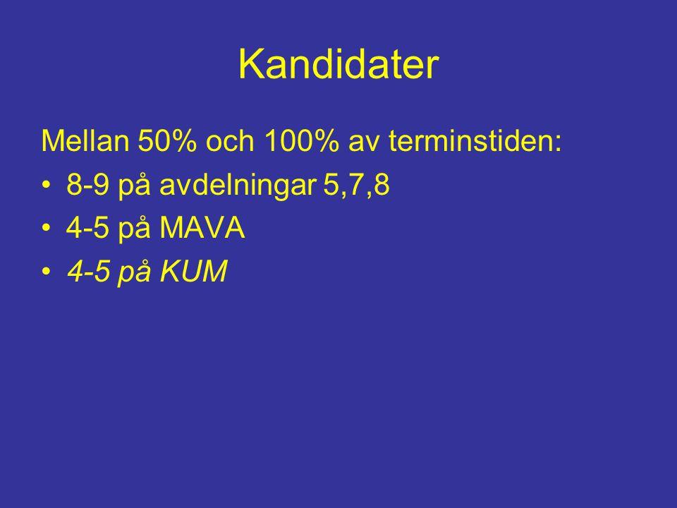 Kandidater Mellan 50% och 100% av terminstiden: 8-9 på avdelningar 5,7,8 4-5 på MAVA 4-5 på KUM