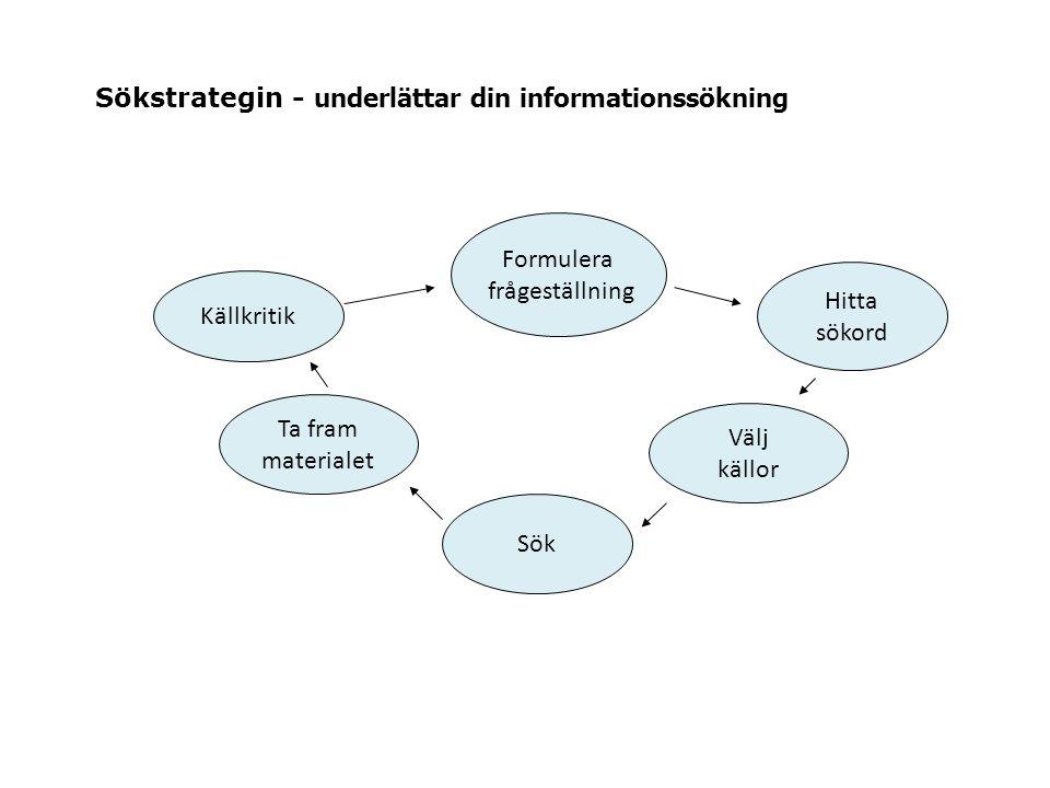 Formulera frågeställning Hitta sökord Välj källor Sök Ta fram materialet Källkritik Sökstrategin - underlättar din informationssökning
