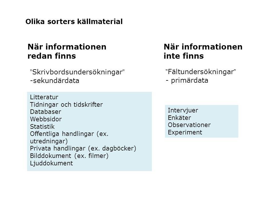 """""""Fältundersökningar"""" - primärdata När informationen redan finns När informationen inte finns Litteratur Tidningar och tidskrifter Databaser Webbsidor"""