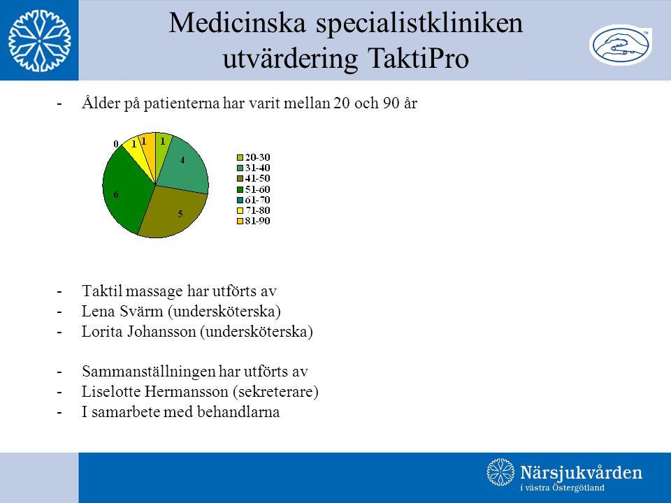 -Ålder på patienterna har varit mellan 20 och 90 år -Taktil massage har utförts av -Lena Svärm (undersköterska) -Lorita Johansson (undersköterska) -Sammanställningen har utförts av -Liselotte Hermansson (sekreterare) -I samarbete med behandlarna Medicinska specialistkliniken utvärdering TaktiPro