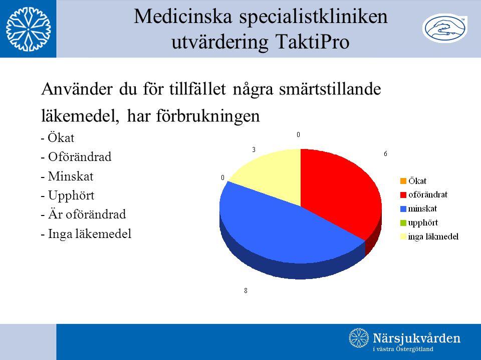 Medicinska specialistkliniken utvärdering TaktiPro Använder du för tillfället några smärtstillande läkemedel, har förbrukningen - Ökat - Oförändrad - Minskat - Upphört - Är oförändrad - Inga läkemedel
