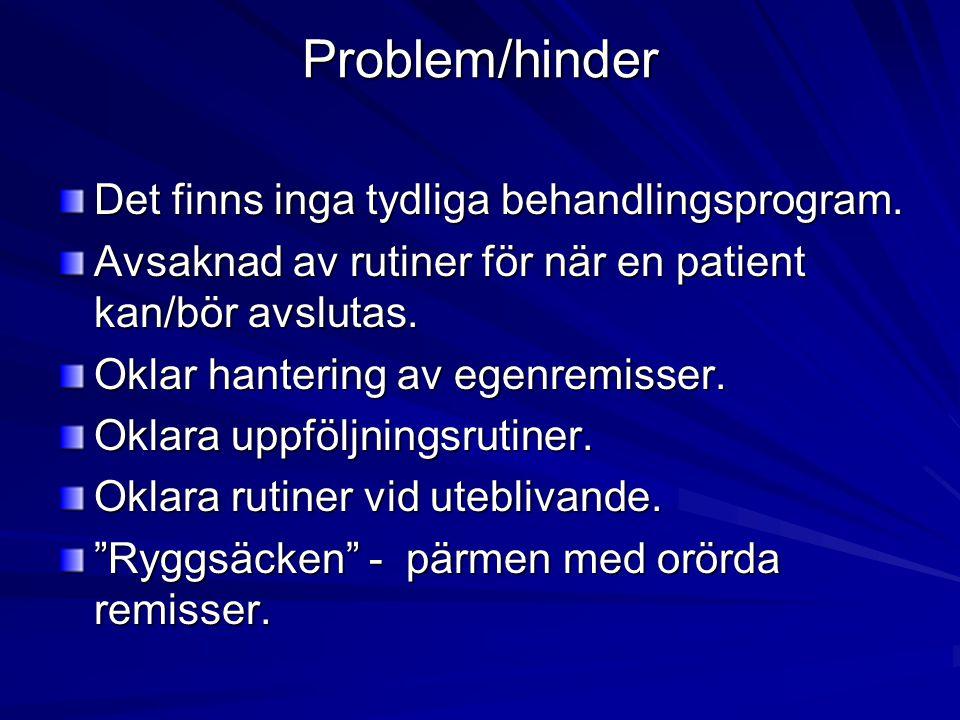Problem/hinder Det finns inga tydliga behandlingsprogram. Avsaknad av rutiner för när en patient kan/bör avslutas. Oklar hantering av egenremisser. Ok