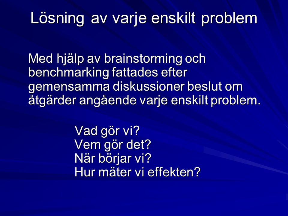 Lösning av varje enskilt problem Med hjälp av brainstorming och benchmarking fattades efter gemensamma diskussioner beslut om åtgärder angående varje