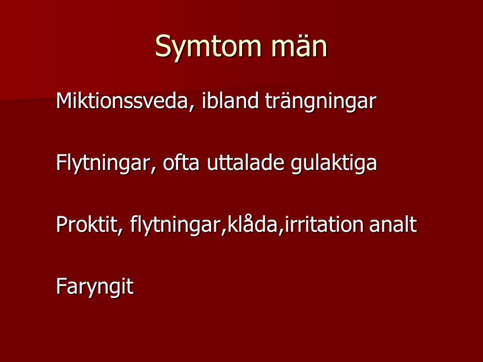 Symtom män Miktionssveda, ibland trängningar Miktionssveda, ibland trängningar Flytningar, ofta uttalade gulaktiga Flytningar, ofta uttalade gulaktiga