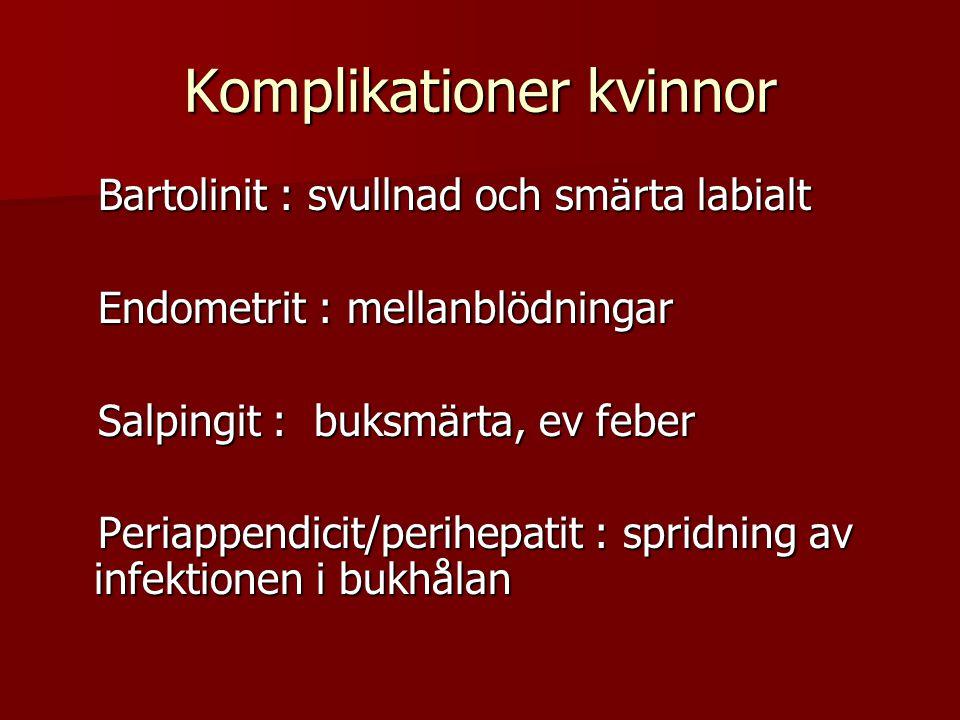 Komplikationer kvinnor Bartolinit : svullnad och smärta labialt Bartolinit : svullnad och smärta labialt Endometrit : mellanblödningar Endometrit : me