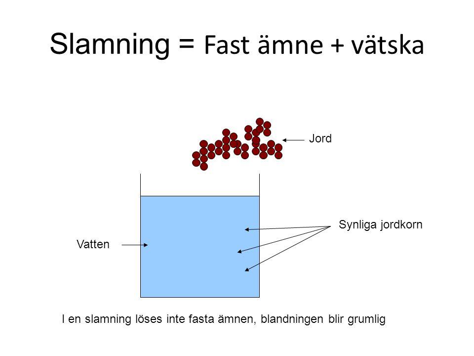 Slamning = Fast ämne + vätska Synliga jordkorn I en slamning löses inte fasta ämnen, blandningen blir grumlig Jord Vatten