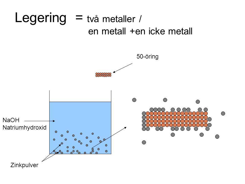 Legering = två metaller / en metall +en icke metall 50-öring NaOH Natriumhydroxid Zinkpulver