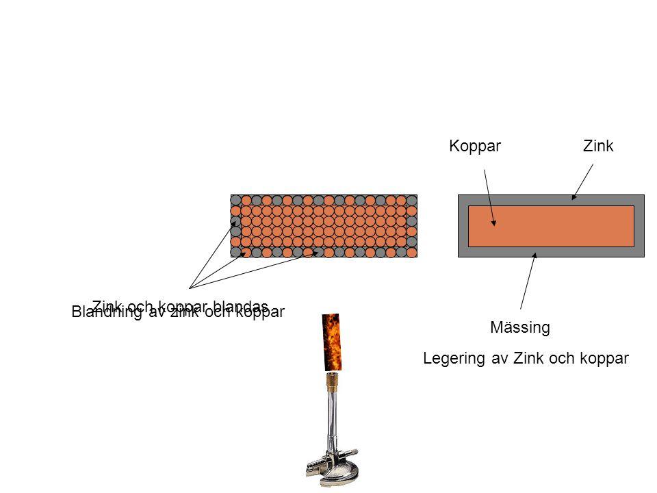 Mässing KopparZink Zink och koppar blandas Legering av Zink och koppar Blandning av zink och koppar