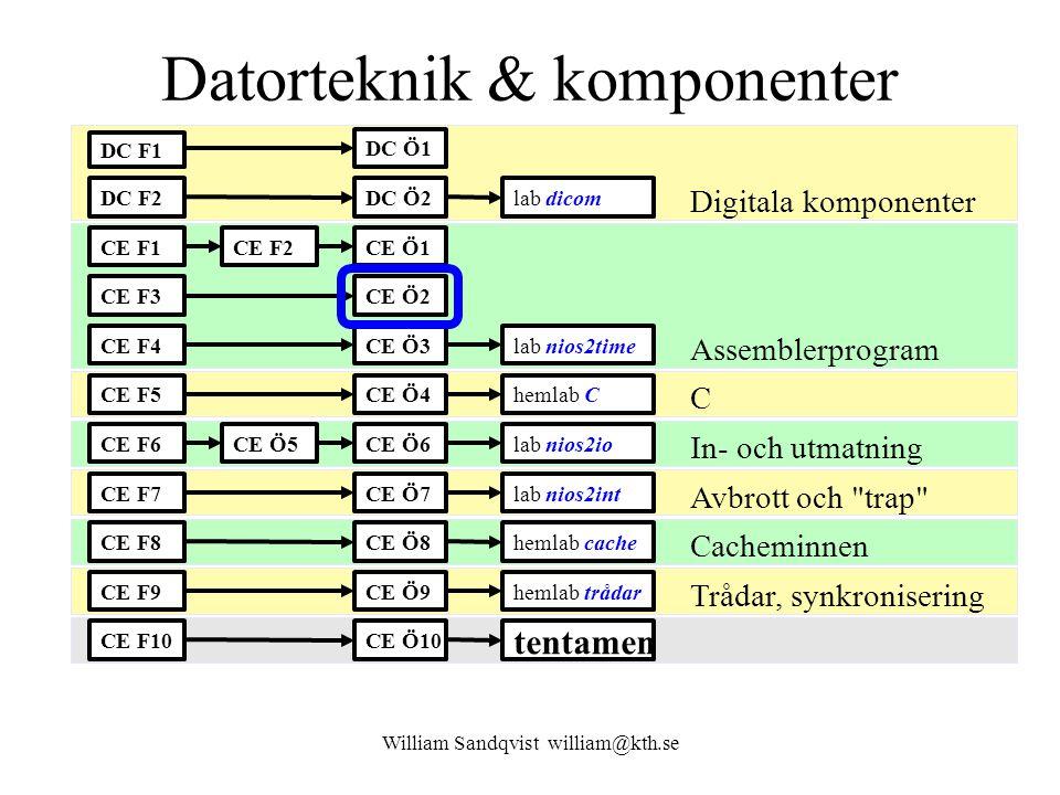 William Sandqvist william@kth.se Digitala komponenter Assemblerprogram C In- och utmatning Avbrott och