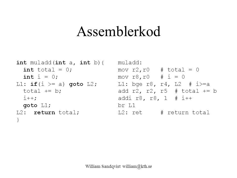 William Sandqvist william@kth.se Assemblerkod int muladd(int a, int b){ int total = 0; int i = 0; L1: if(i >= a) goto L2; total += b; i++; goto L1; L2