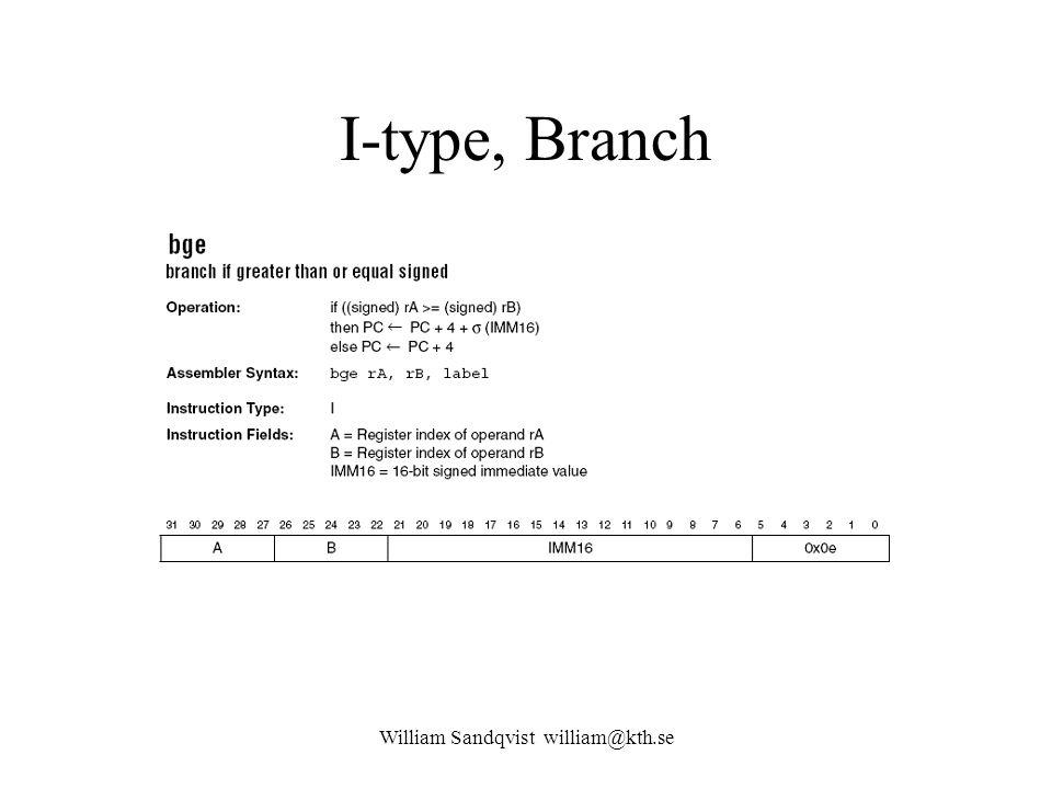 William Sandqvist william@kth.se I-type, Branch