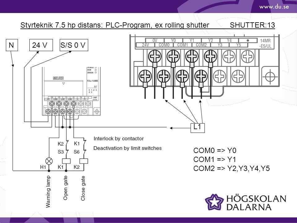 Styrteknik 7.5 hp distans: PLC-Program, ex rolling shutter SHUTTER:13 L1 N24 VS/S 0 V COM0 => Y0 COM1 => Y1 COM2 => Y2,Y3,Y4,Y5