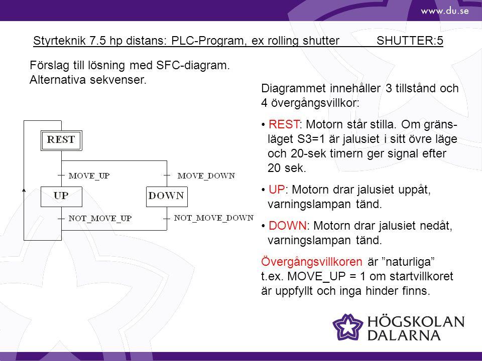 Styrteknik 7.5 hp distans: PLC-Program, ex rolling shutter SHUTTER:5 Förslag till lösning med SFC-diagram. Alternativa sekvenser. Diagrammet innehålle
