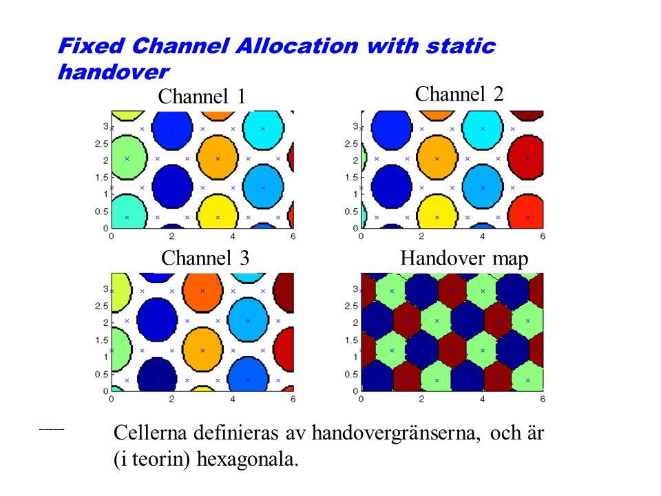 Fixed Channel Allocation with static handover Channel 1 Channel 2 Channel 3Handover map Cellerna definieras av handovergränserna, och är (i teorin) hexagonala.