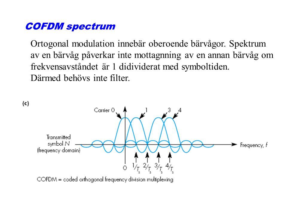 COFDM spectrum Ortogonal modulation innebär oberoende bärvågor. Spektrum av en bärvåg påverkar inte mottagnning av en annan bärvåg om frekvensavstånde