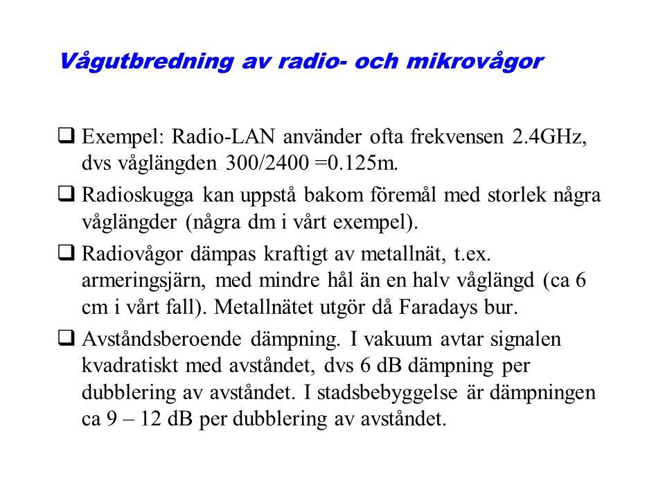 Vågutbredning av radio- och mikrovågor qExempel: Radio-LAN använder ofta frekvensen 2.4GHz, dvs våglängden 300/2400 =0.125m. qRadioskugga kan uppstå b