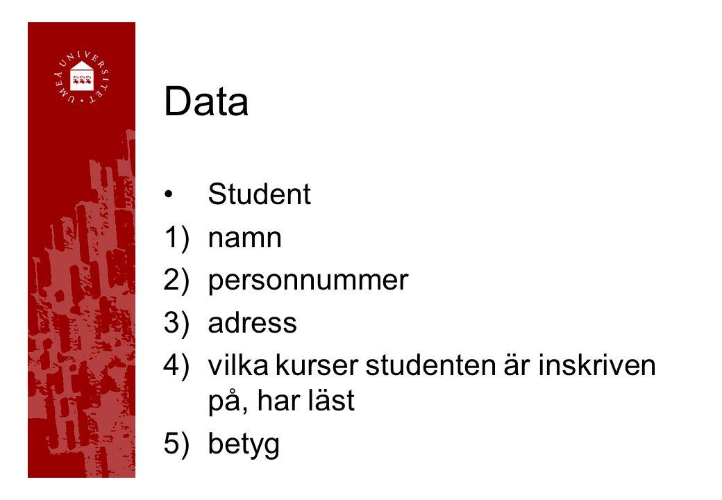 Data Student 1)namn 2)personnummer 3)adress 4)vilka kurser studenten är inskriven på, har läst 5)betyg