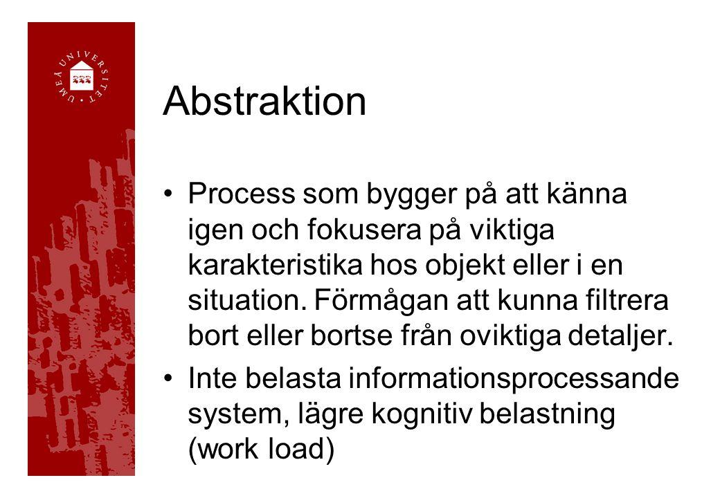Abstraktion Process som bygger på att känna igen och fokusera på viktiga karakteristika hos objekt eller i en situation. Förmågan att kunna filtrera b