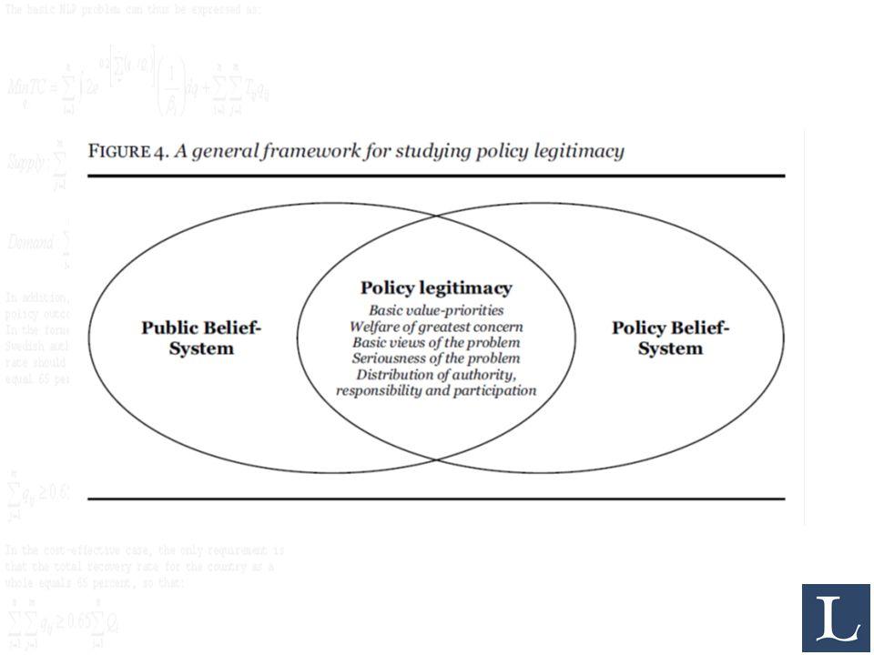 Alltså… Legitimiteten central vid studiet av en policys utfall och funktion, och därmed vid utformandet av ny policy –Styrmedelseffektivitet, beslutsramar och framtida beslutskapacitet –Rätt saker, inte bara rätt sätt –Visar på möjligheterna och förutsättningarna för framgångsrik policy