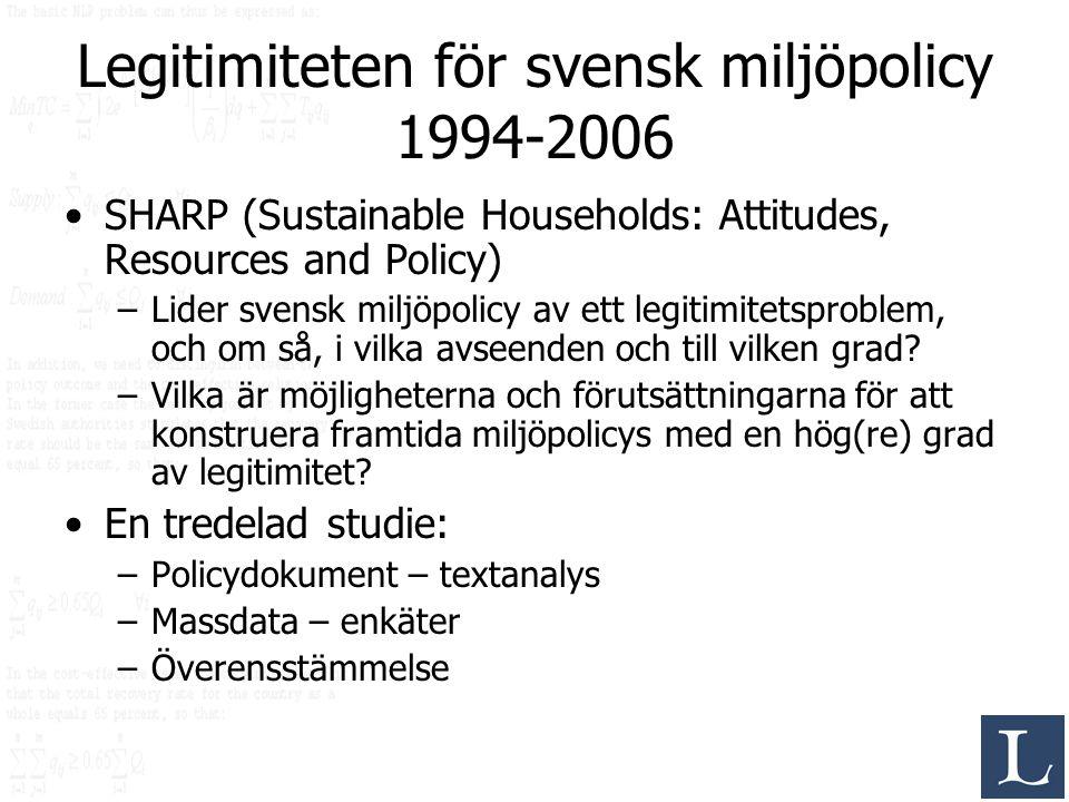 Legitimiteten för svensk miljöpolicy 1994-2006 SHARP (Sustainable Households: Attitudes, Resources and Policy) –Lider svensk miljöpolicy av ett legiti