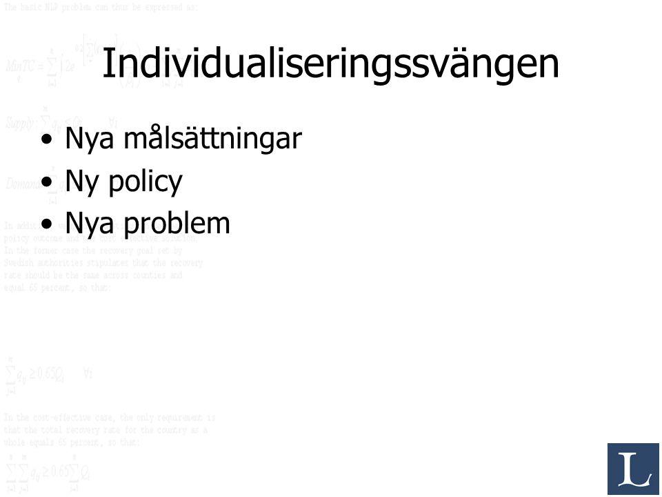 Individualiseringssvängen Nya målsättningar Ny policy Nya problem