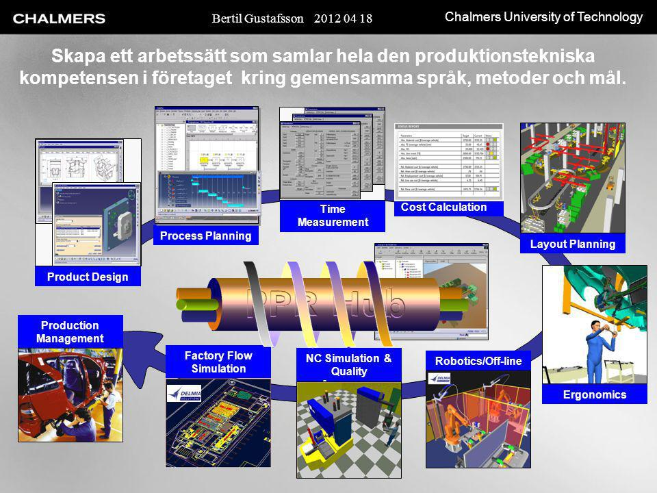 Chalmers University of Technology Product Design Layout Planning Ergonomics Robotics/Off-line NC Simulation & Quality Assurance Factory Flow Simulatio