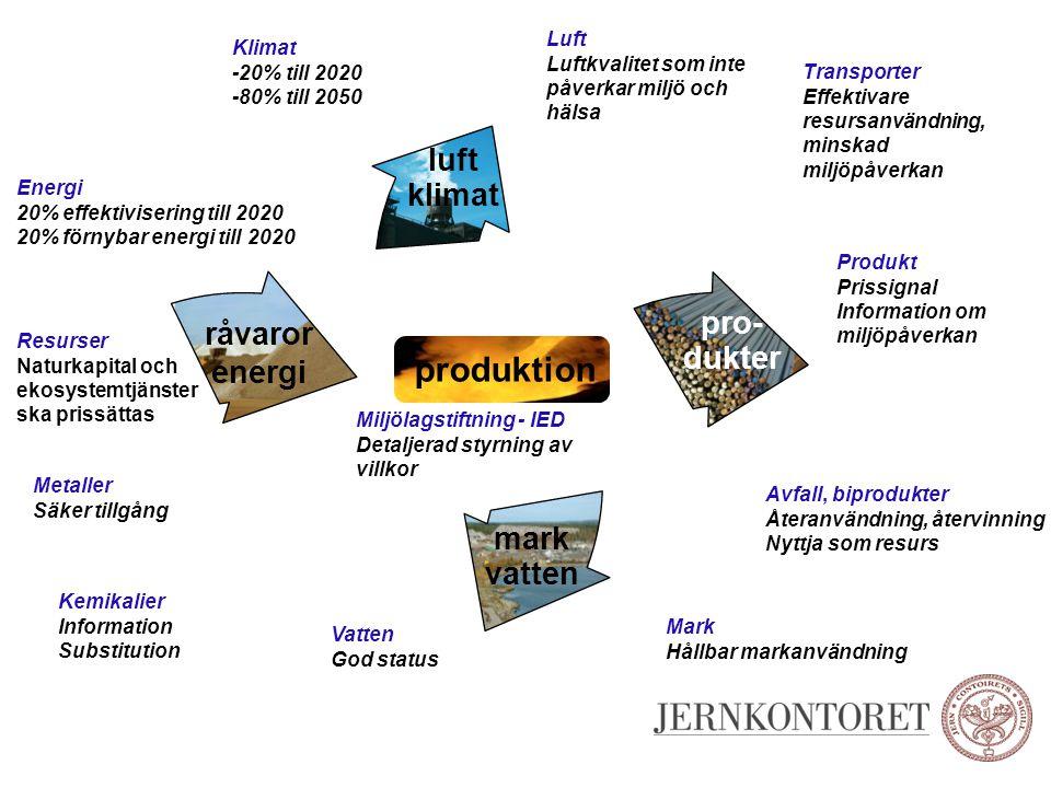 Vatten God status produktion Metaller Säker tillgång Kemikalier Information Substitution Resurser Naturkapital och ekosystemtjänster ska prissättas En