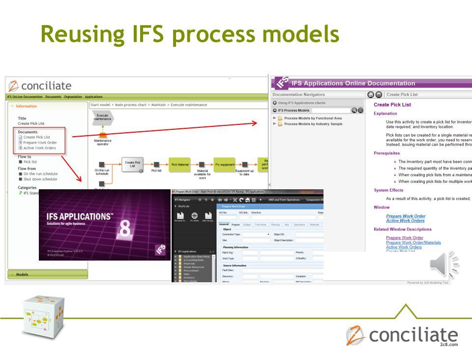 IFS process models