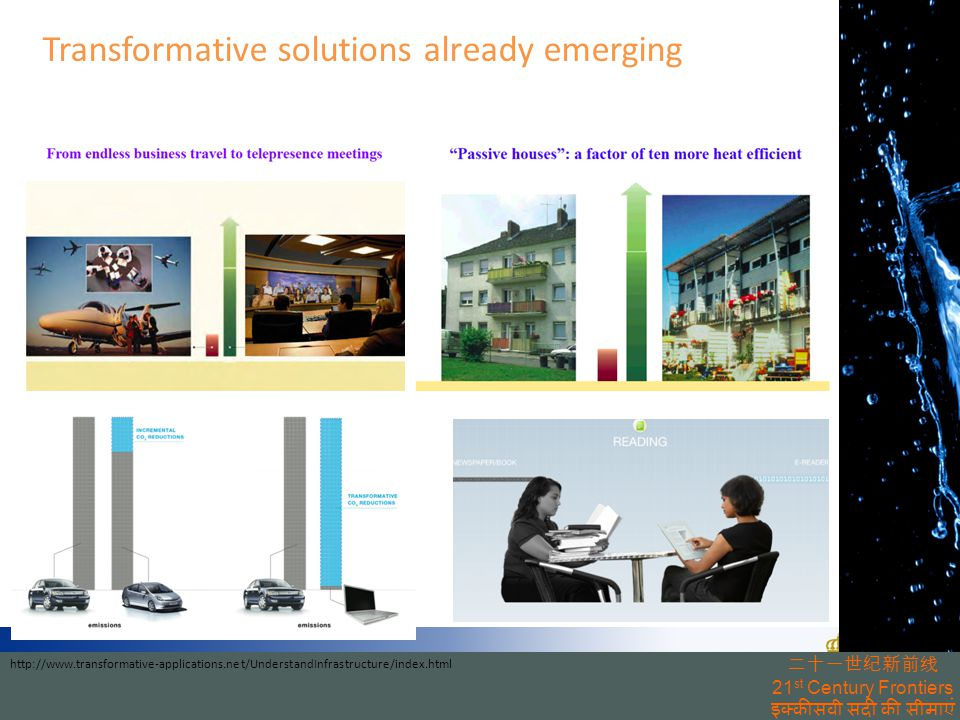 Upphandlingsutredningen 2010 Transformative solutions already emerging 二十一世纪新前线 21 st Century Frontiers इक्कीसवी सदी की सीमाएं http://www.transformative-applications.net/UnderstandInfrastructure/index.html