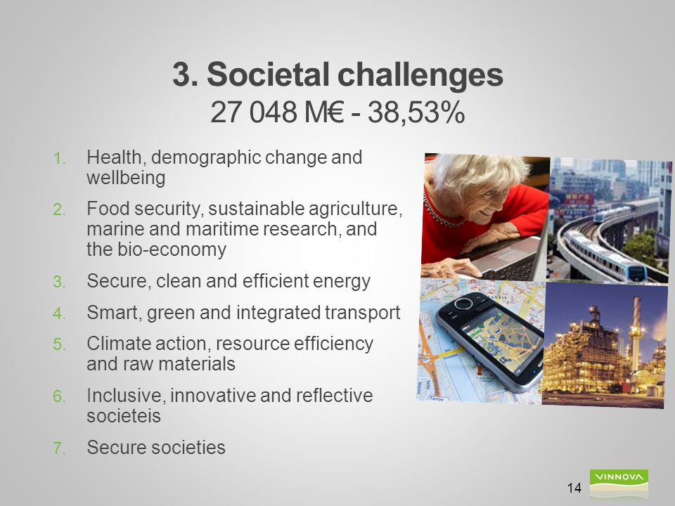 3. Societal challenges 27 048 M€ - 38,53% 14 1. Health, demographic change and wellbeing 2.