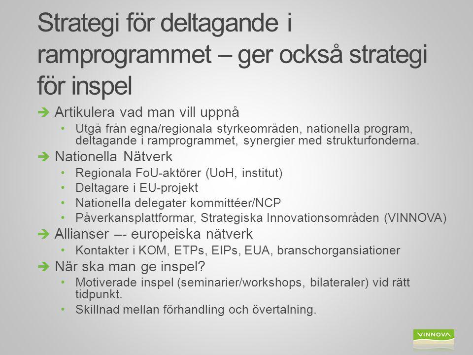 Strategi för deltagande i ramprogrammet – ger också strategi för inspel  Artikulera vad man vill uppnå Utgå från egna/regionala styrkeområden, nationella program, deltagande i ramprogrammet, synergier med strukturfonderna.